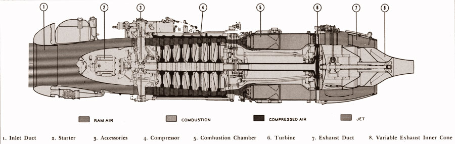 US Navy Museum Cold War Gallery – Jet Engine Internal Diagram