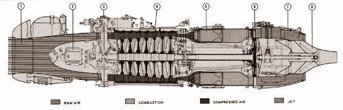 u s navy museum cold war gallery jet engines and aircraft jet engine diagram